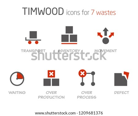 cool icons of 7 wastes for