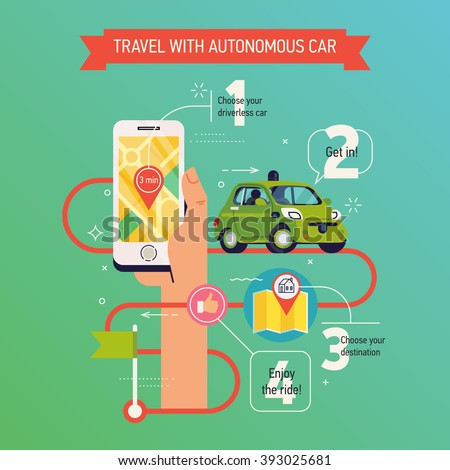 Cool vector infographics concept layout on travel with autonomous car. Self-driving urban car mobile application in use. Future of transportation driverless car service. Robotic car illustration