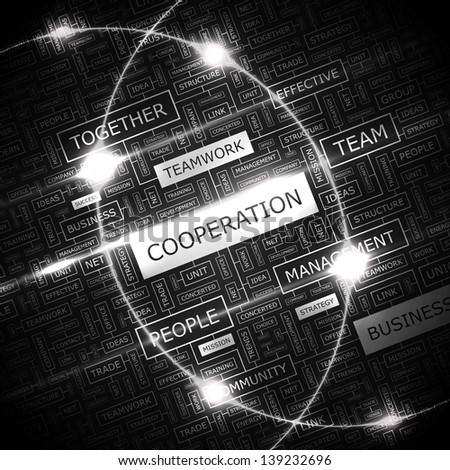 COOPERATION. Word cloud concept illustration.