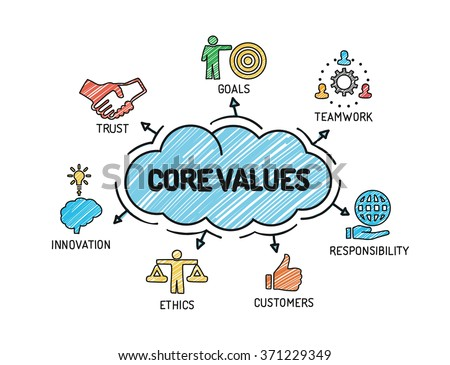 Core Values - Chart with keywords and icons - Sketch
