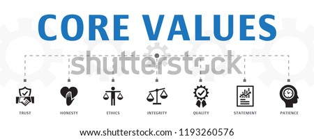 Core values concept template. Horizontal banner. Contains such icons as trust, honesty, ethics, integrity