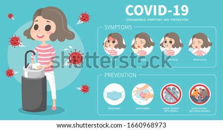 Corona Virus info graphic.  A cute cartoon girl is washing hands to keep corona virus away.    Corona virus symptoms and complications.