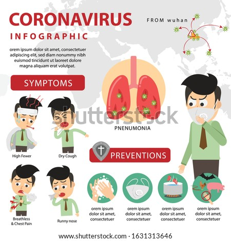 Corona Virus 2020 infographic. Wuhan virus disease. man