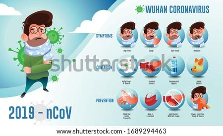 Corona virus symptoms and Prevention info graphic illustration