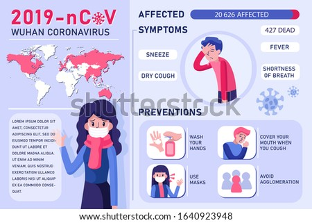 Corona virus 2019 symptoms and prevention infographic. 2019-nCOV cases around the world. Vector Illustration