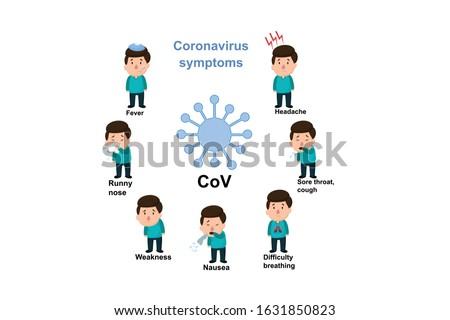 Coronavirus : CoV infographics elements, human are showing coronavirus symptoms and risk factors. health and medical vector illustration info graphics