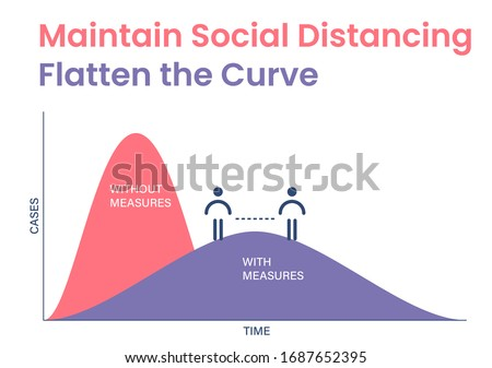 Coronavirus, COVID 19 maintain social distancing, flatten the curve concept. Flattening the covid 19 curve illustration with house with two man standing on the curve. Vector illustration