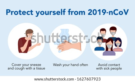 Coronavirus COVID-19 outbreak concept, How to protect yourself from infection, hand washing, avoid patients and cover your sneeze. Vector illustration, flat design.