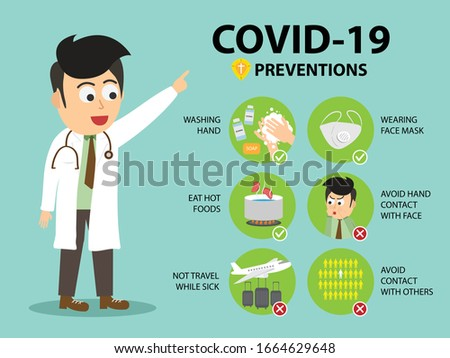 Coronavirus COVID-19 preventions infographic. Doctor standing point finger to preventions methods infographics.