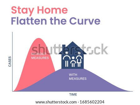 Coronavirus, COVID 19 stay home, flatten the curve concept. Flatten the covid 19 curve illustration with house with family standing on the flatted curve. VIrus spread graph. Vector illustration