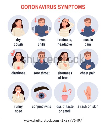 Coronavirus disease Covid-19, 2019-ncov symptoms. Circle color icons on white background. Infographic banner poster set. Sick infected person. Character cough sneezing Medical icon vector illustration Stockfoto ©