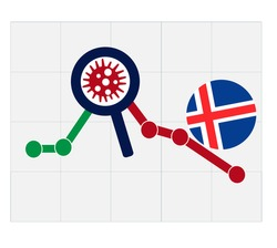 Coronavirus economic crash. 2020 financial crisis in Iceland concept. Declining trend with virus. Covid-19 outbreak. Coronavirus financial crisis. Quarantine in Iceland.