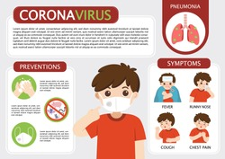 Coronavirus 2019-ncov flu infographics elements, Health and Medical. Dangerous illness corona virus. A boy wear medical mask. Hygiene mask. Virus protection. Vector illustration.