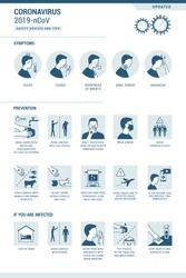 Coronavirus 2019-nCoV infographic: symptoms and prevention tips