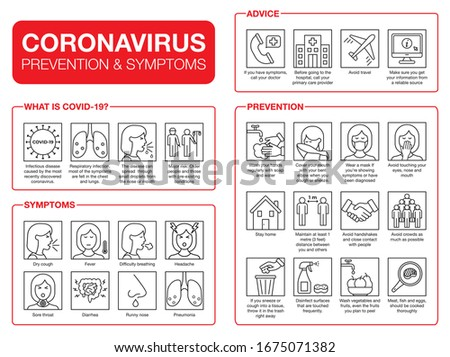 Coronavirus pandemic infographic. Covid-19 prevention, symptoms and spreading vectors. Virus line icon set for websites. 2019-nCoV protection tips. Novel Coronavirus outbreak spread information.
