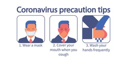 Coronavirus Precaution Tips. Vector flat illustration set. Basic protective measures against the new coronavirus. Coronavirus advice for the public through icons.