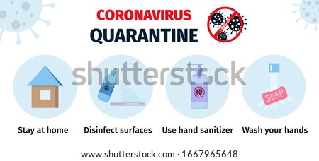 Coronavirus prevention. Quarantine concept. Pandemic. Stop dangerous virus. Vector illustration for poster, banner, flyer.