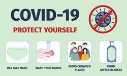 Coronavirus prevention. Stay home. Pandemic. COVID-19 prevention concept. Protection from coronavirus 2019-nCov. Wuhan coronavirus global outbreak. Vector illustration for poster, banner, flyer.