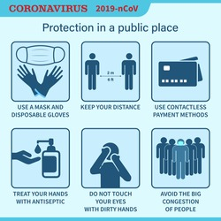 Coronavirus preventive signs. Basic protective measures against a new coronavirus in a public place.. Coronavirus advice for the public via icons.