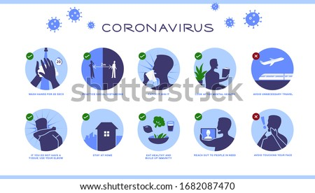 Coronavirus set of advice guide flat style vector banner, high contrast for accessibility, virus illustration, different scenes for web, poster, children's education, hand washing, social distancing