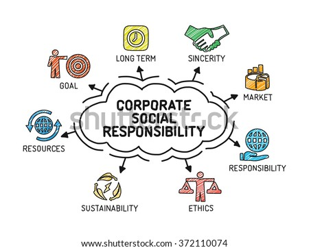 Corporate Social Responsibility. Chart with keywords and icons - Sketch