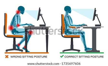 Correct and wrong sitting posture. Workplace ergonomics Health Benefits. Office space setup.