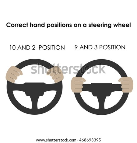 correct hand positions on a