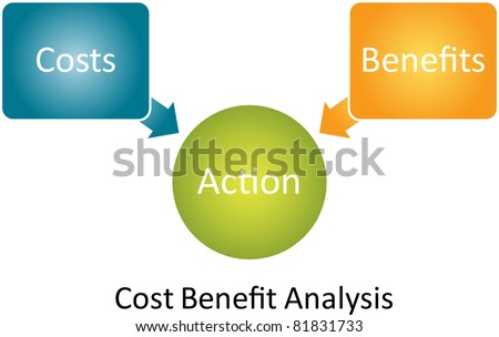 Cost Benefit Analysis business diagram management chart  editable, vector  illustration