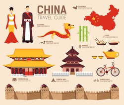 Country China travel vacation guide of goods, places and features. Set of architecture, fashion, people, items, nature background concept. Infographic template design for web and mobile on flat style