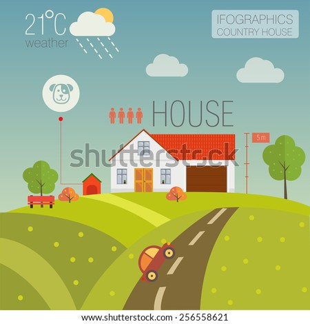 country house with infographic icons and geometry elements in landscape with weather graphics