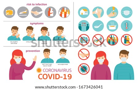 Covid-19, Coronavirus Infographic, Risk, Symptoms, and Prevention, People Character and Icons Set