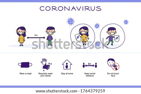 Covid-19 illustration with kids, children, fighting virus with protective masks, school, learning, information guide on coronavirus icons pictograms, fun vector flat style high contrast accessibility