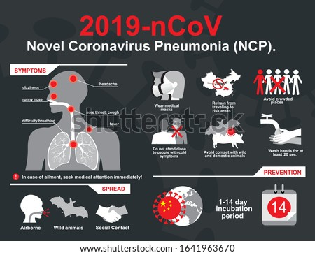 Covid-19. Novel Coronavirus Pneumonia (NCP). 2019-nCoV disease prevention infographic with icons and text, healthcare and medicine concept. Flu spreading of world, SARS pandemic risk alert. Vector.