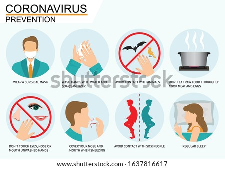 Covid-19 or Coronavirus 2019-nCoV disease prevention infographic with icons and text, healthcare and medicine concept vector illustration.
