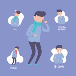 covid 19 pandemic infographic, fever fatigue shortness of breath coronavirus disease vector illustration