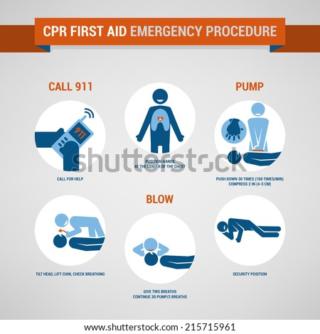 CPR Stock photo ©