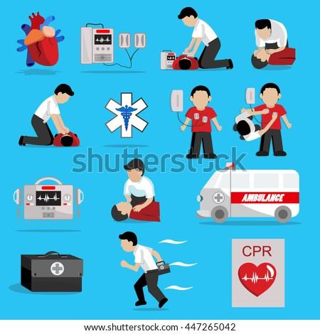 cpr   cardiopulmonary