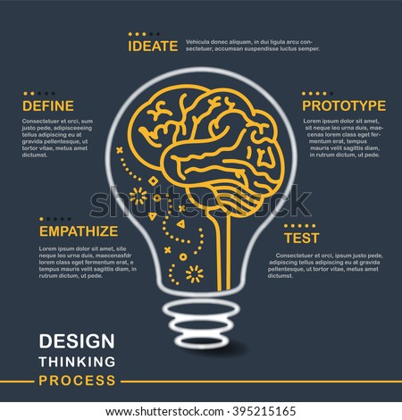 Creative brainstorm concept business idea, innovation and solution, creative design, vector illustration. Thinking process Light bulb design.  Template, layout. Infographic with brainstorming.