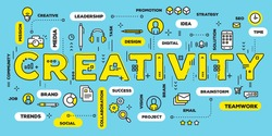 Creative idea concept. Vector creative illustration of creativity yellow word lettering typography with line icons and tag cloud on green background. Thin line art style design for business creativity