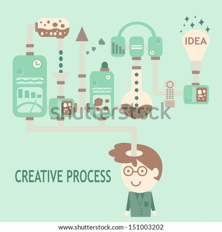 creative process concept  vector