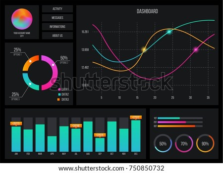 Creative vector illustration of web dashboard infographic template. Art design annual statistics graphs. Abstract concept graphic UI, UX. Information element. Mobile app. Stock market.