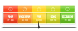 Creative vector of credit score rating scale with pointer. Art design manometer. Banking report borrowing application risk form document loan business market. Abstract concept graphic element