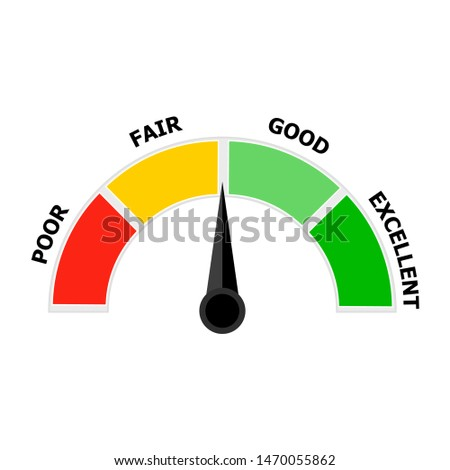 Credit indicator, score icon indicate level solvency. Credit score level, fair and good, excellent and poor rating, measure indicator solvency. Vector illustration