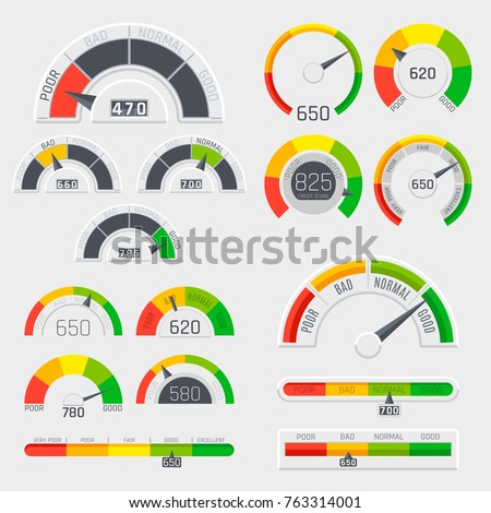 credit score indicators with