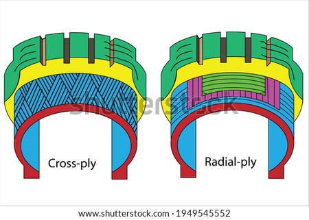 Cross ply and radial ply construction inner lines. Illustration of rubber tire technology and inovation parts. Stock photo ©