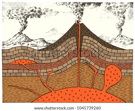 cross section of a volcano....