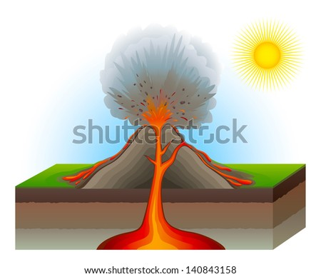Cross Section Volcano Eruption Plate Transform Earth