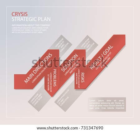 crysis bussines project