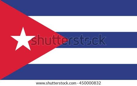 Cuba flag,