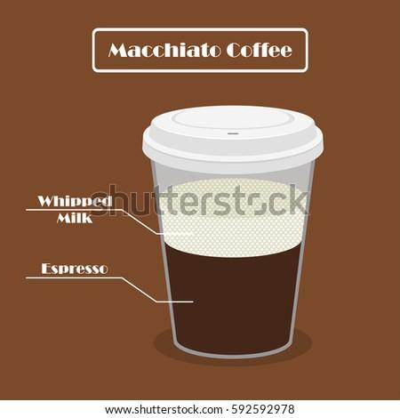 cup of coffee macchiato